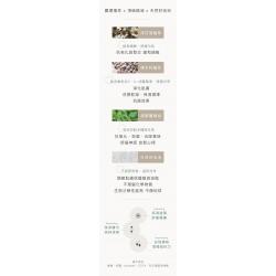 Love Dear【男性專用】1號私膚沐浴露 250ml